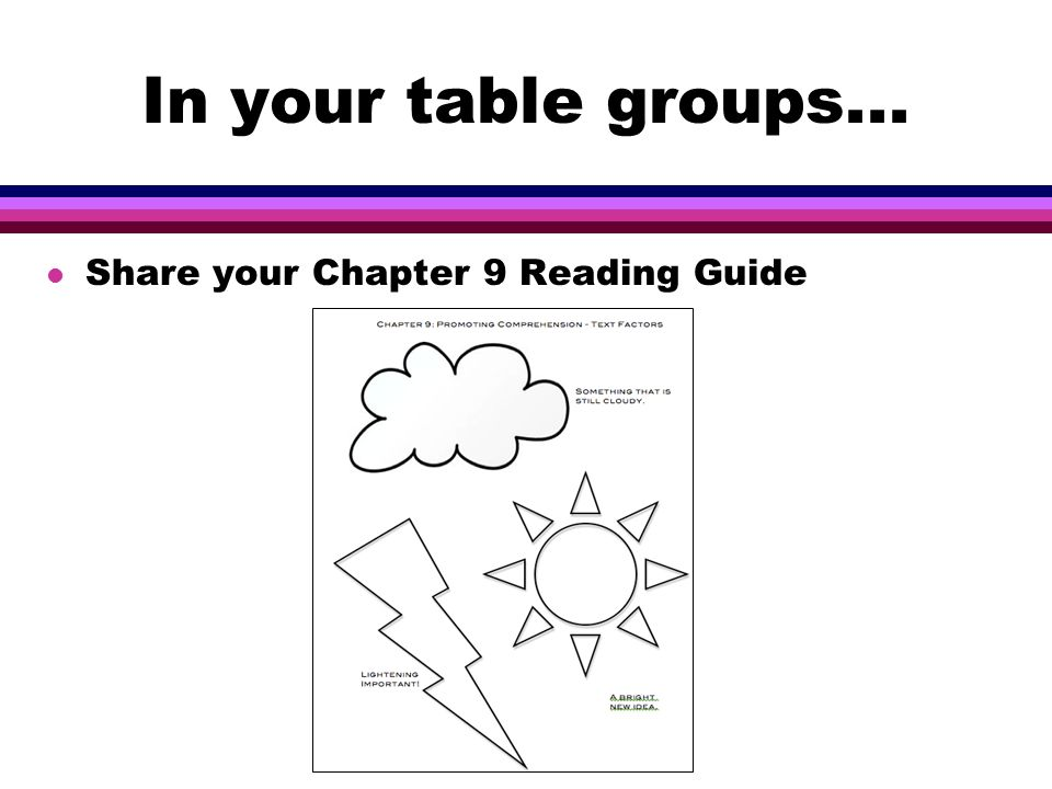 chapter 9 reading guide coursework writing service