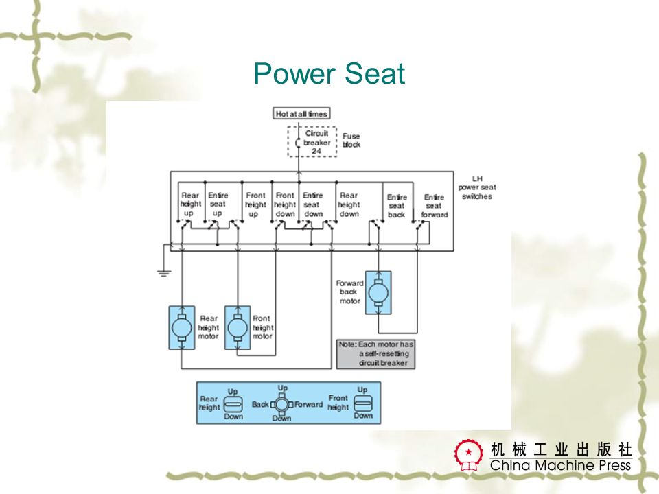 Unit 5 body and accessory ppt video online download 33 power seat asfbconference2016 Choice Image