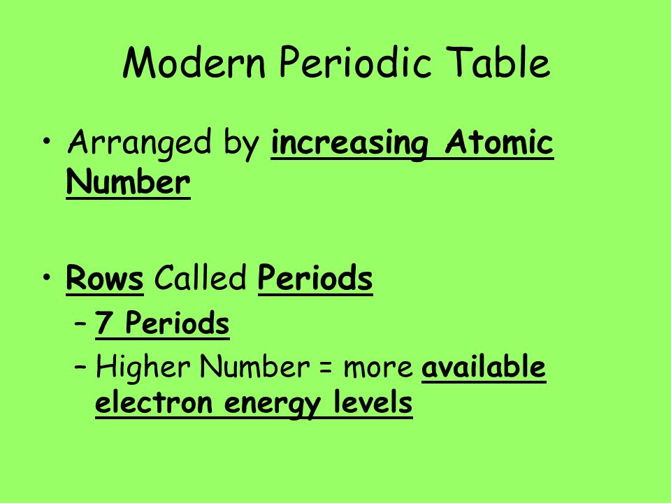Modern periodic table ppt video online download modern periodic table arranged by increasing atomic number urtaz Images