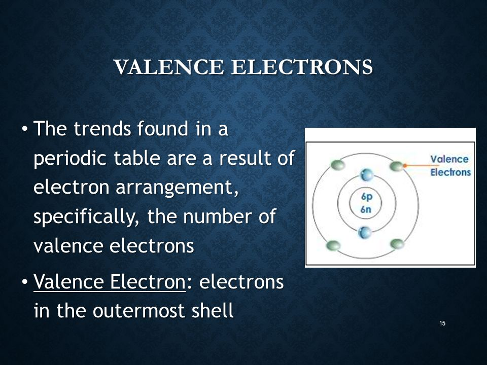 valence electrons the trends found in a periodic table are a result of electron arrangement - Periodic Table Arranged By Valence Electrons
