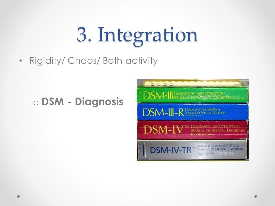 3. Integration Rigidity/ Chaos/ Both activity DSM - Diagnosis