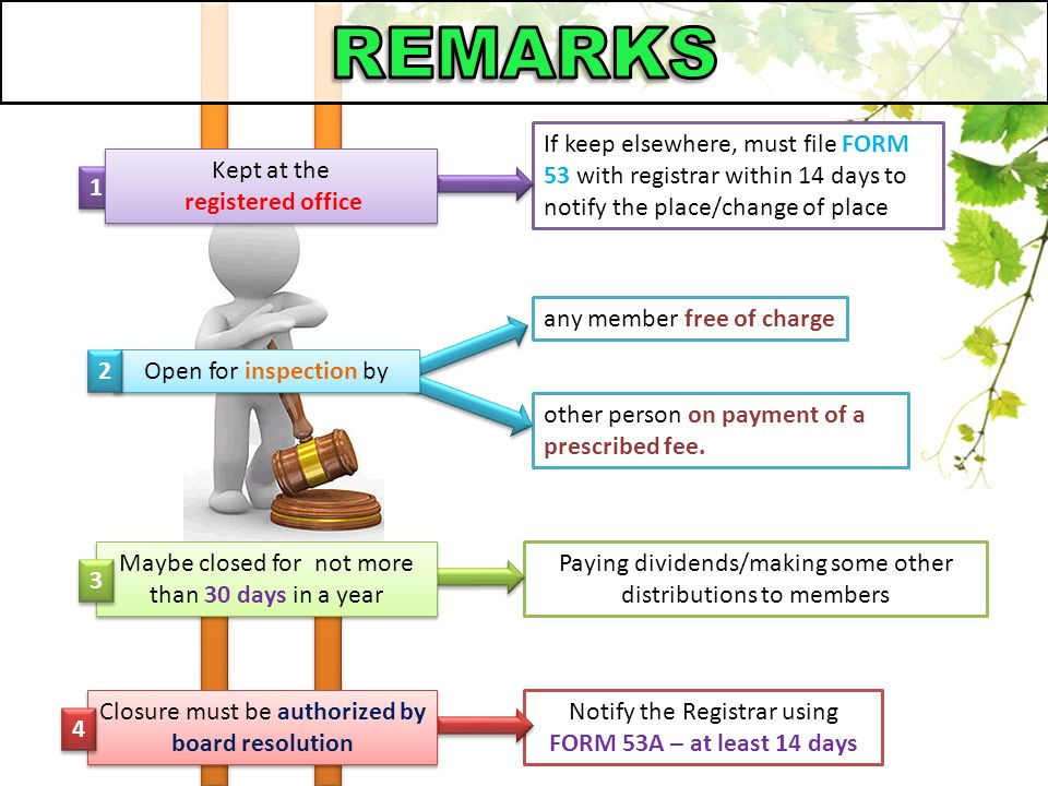 STATUTORY BOOKS & FORMS - ppt video online download