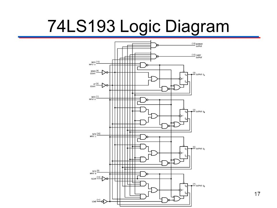 logic diagram 74193 synchronous counter with msi gates - ppt video online download logic diagram logic gates