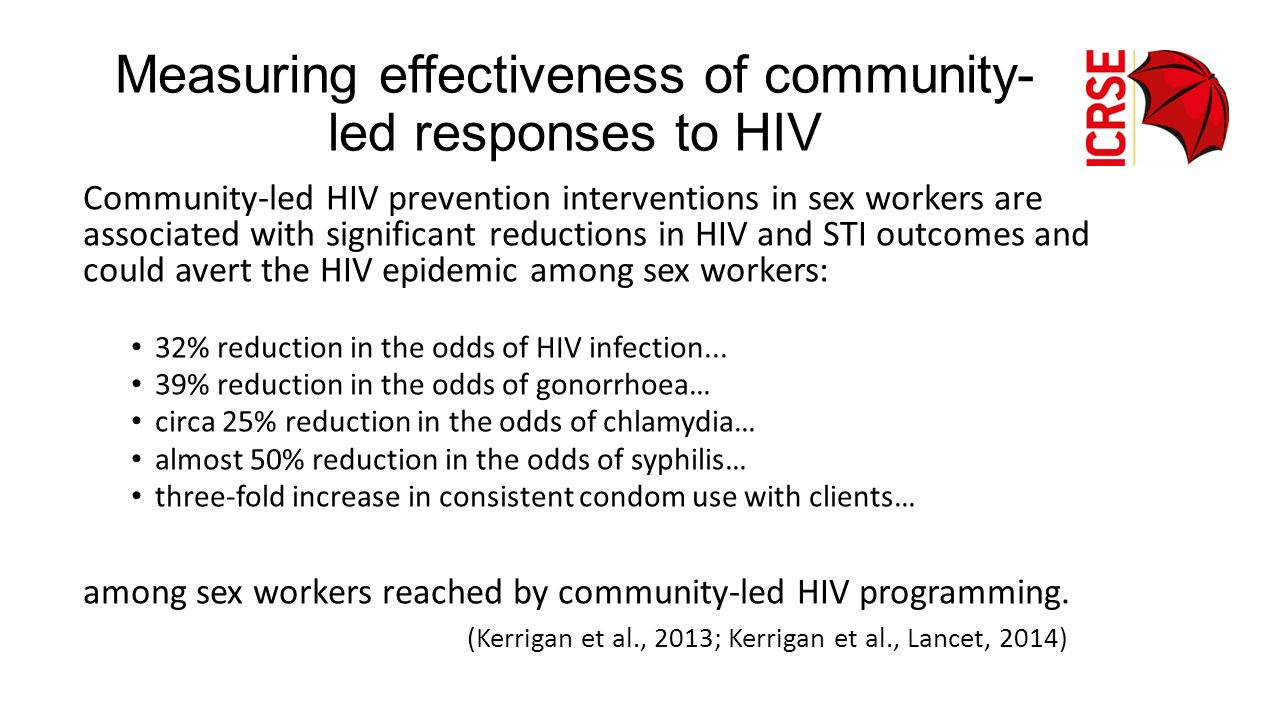Measuring effectiveness of community-led responses to HIV