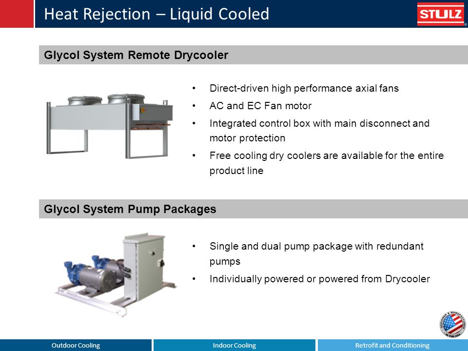 Liquid Dry Coolers : Retrofit and conditioning ppt download