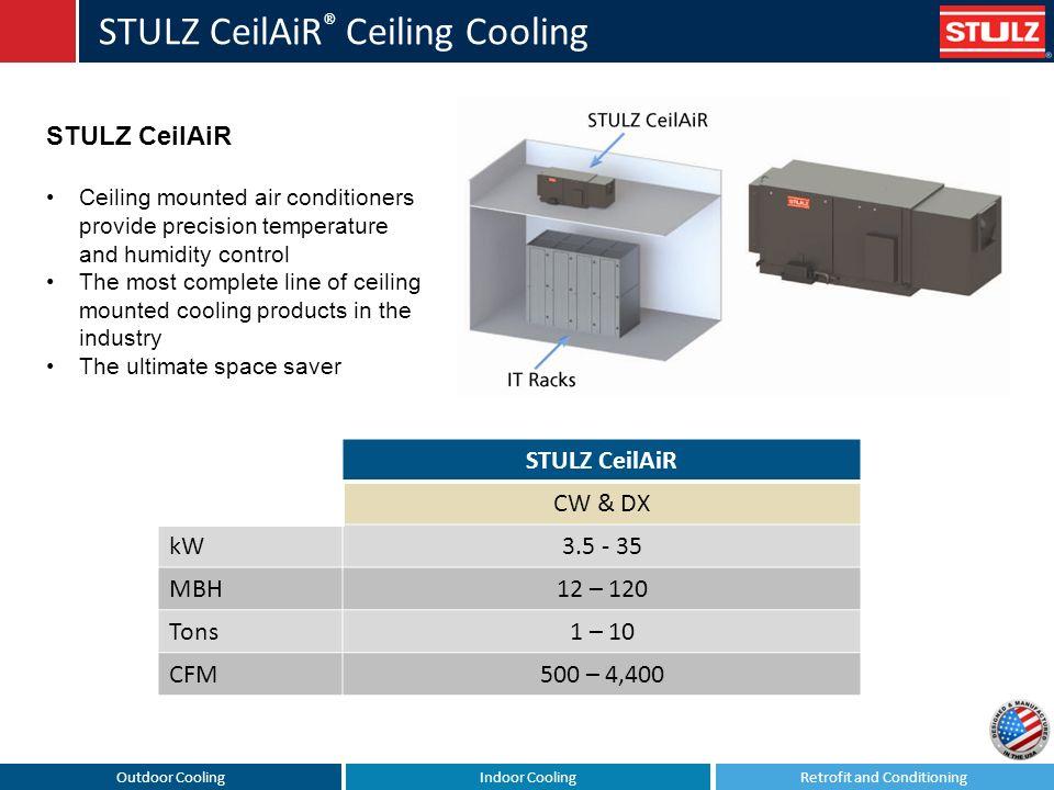 stulz air conditioning wiring diagram