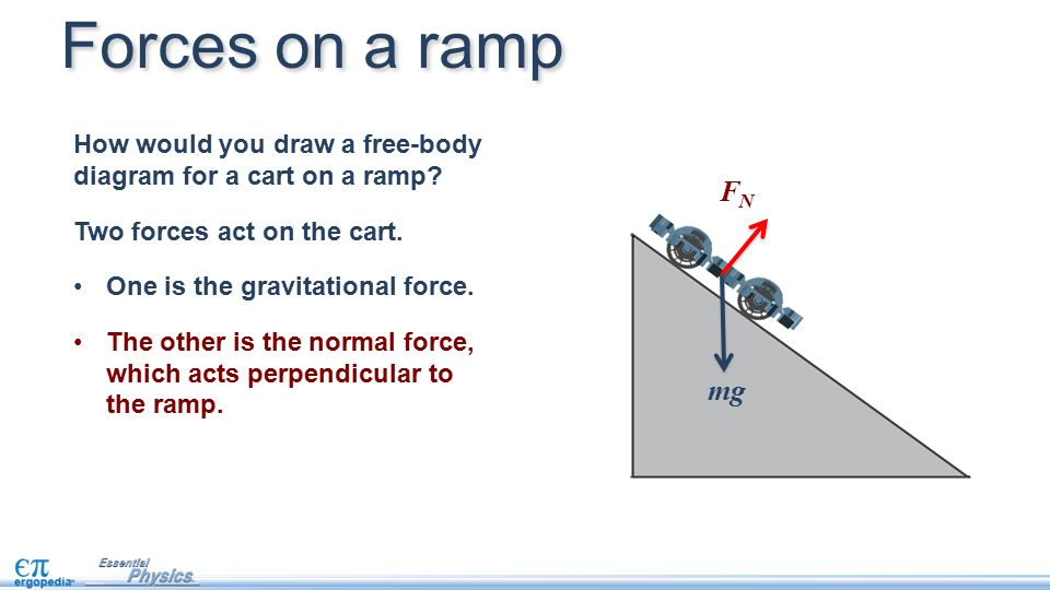 motion on an inclined plane ppt video online download free body diagram of box sliding down ramp free body diagram of ball rolling down ramp