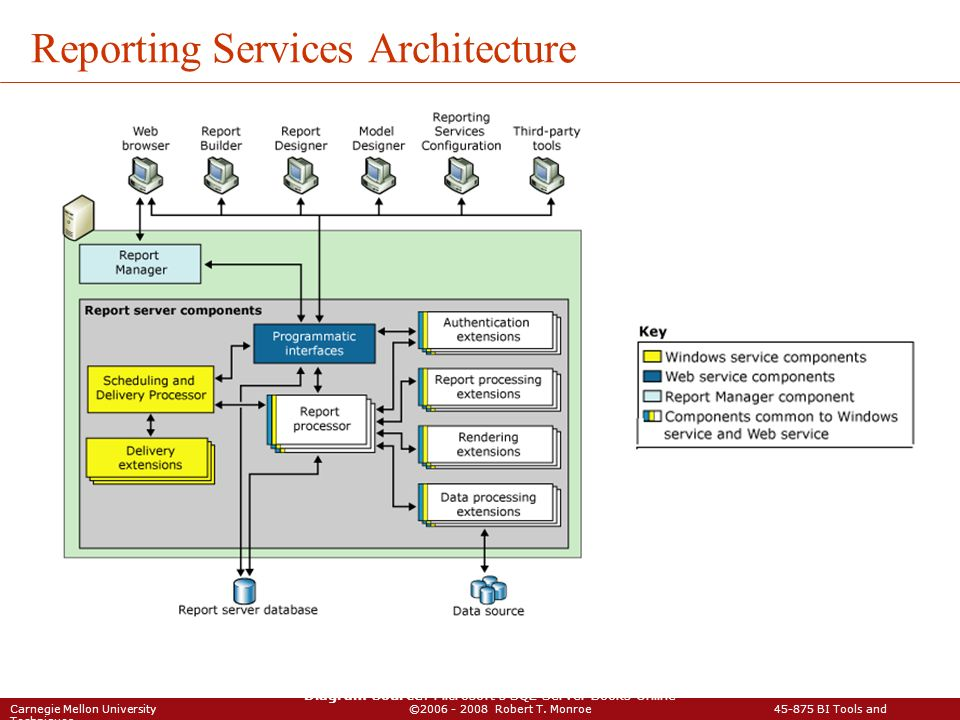 computer architecture hw1 Cda 5106 - advanced computer architecture hennessy and patterson: computer architecture: hw = (hw1 + hw2 + hw3 +.