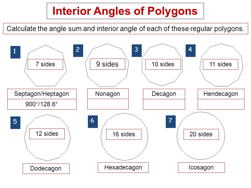 Angles Of Polygons Find The Sum Of The Measures Of The Interior Angles Of A Polygon Find The Sum