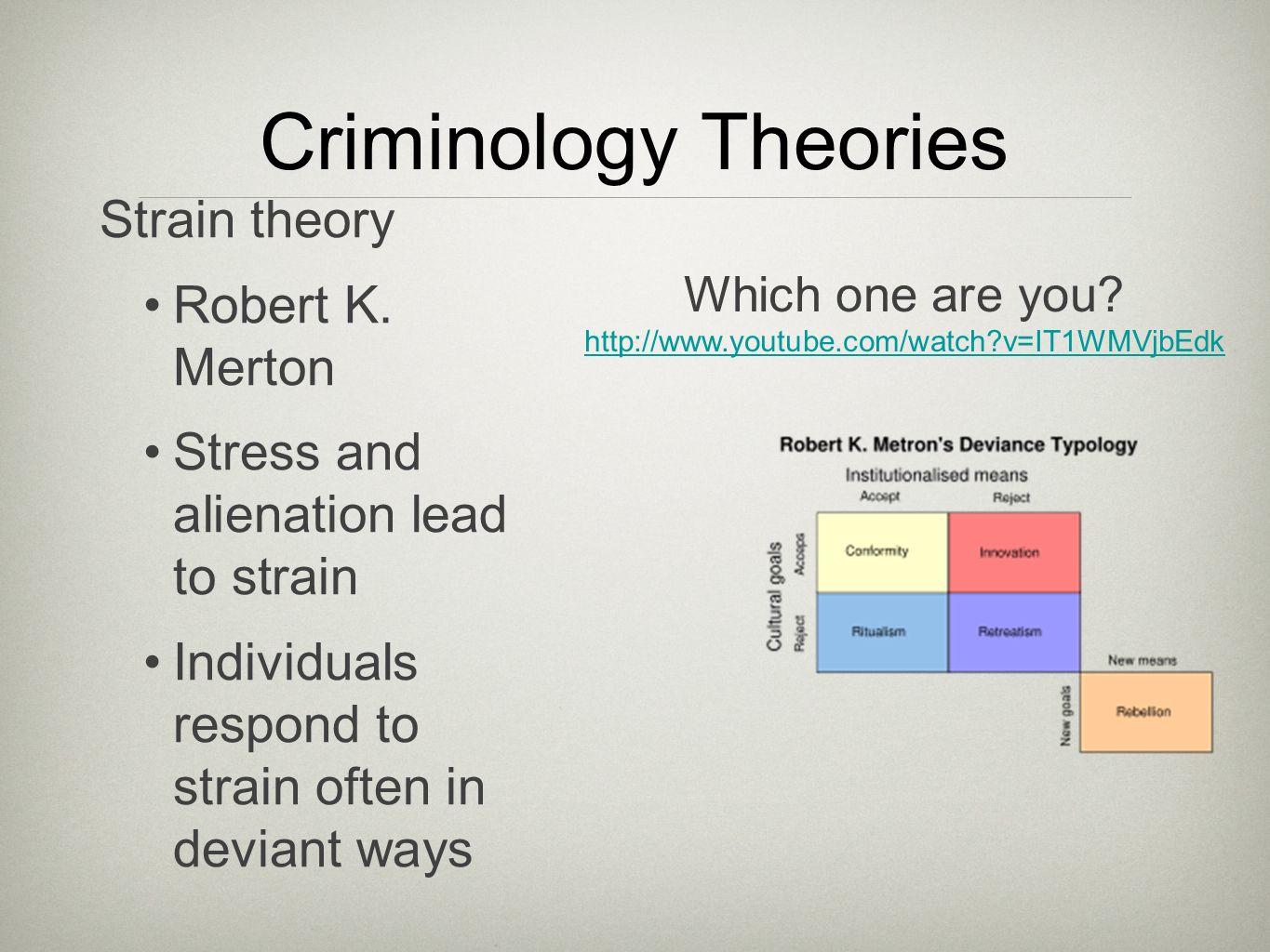 strain theory by robert merton Robert merton's (1957) theories of anomie and strain are among the most widely examined theories of criminality messner and rosenfeld's (1994) theory of institutional anomie built on merton's conception of anomie, delineating how specific institutions lead to conditions of anomie and criminality.