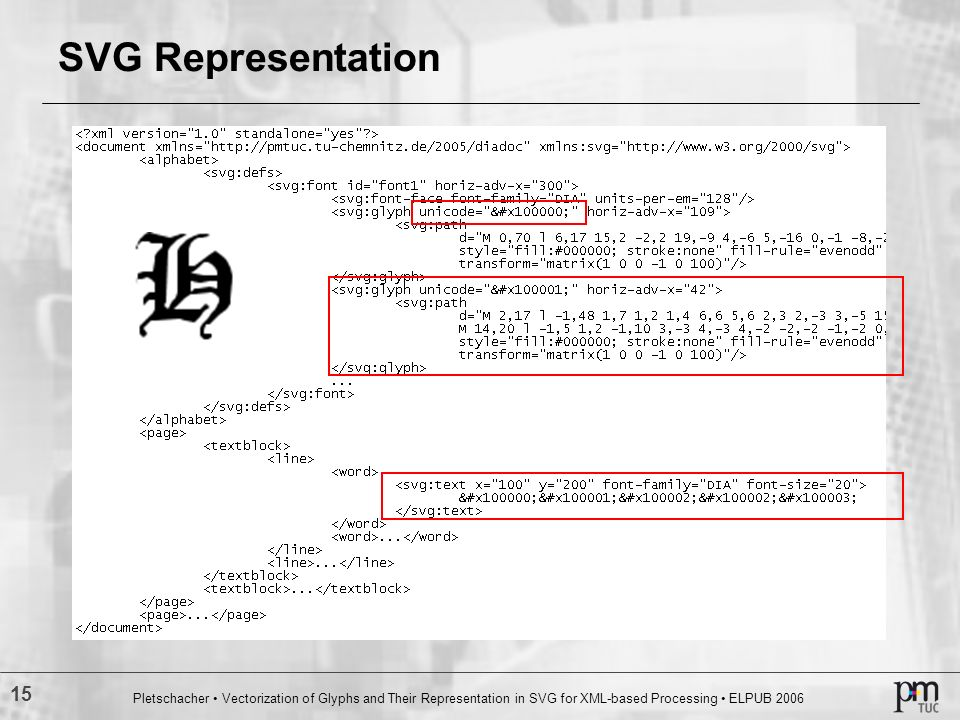 SVG Representation Pletschacher • Vectorization of Glyphs and Their Representation in SVG for XML‑based Processing • ELPUB