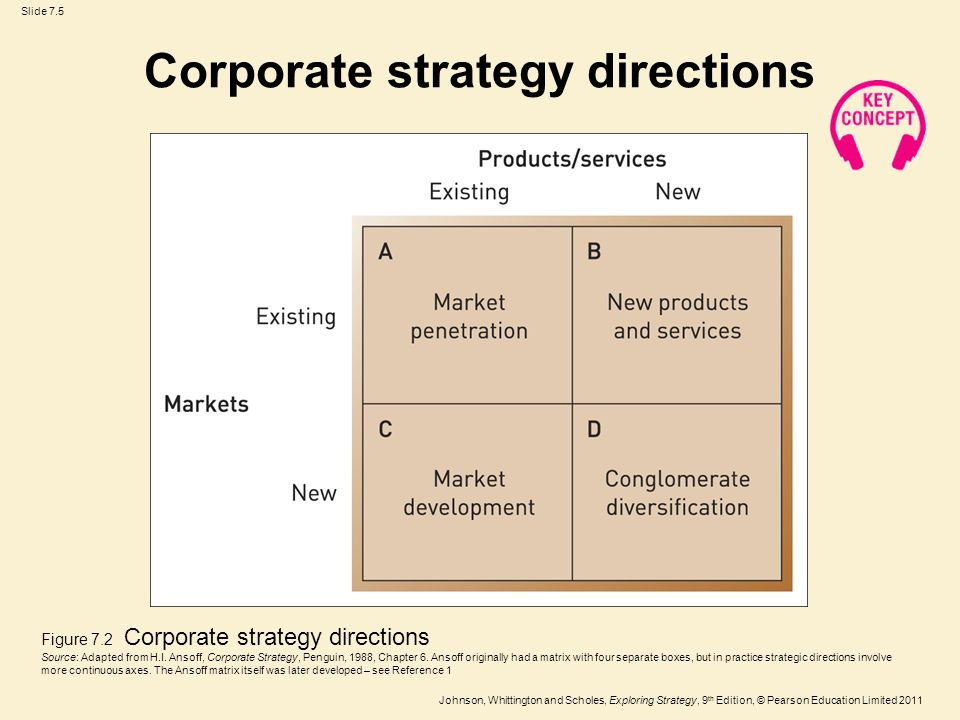 Strategic Choice Theory