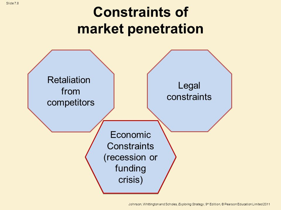 legal constraints on a business Legal & ethical issues in ever changing marketing manner due to various issues like budgetary constraints although it is legal to spend on campaigns with huge advertising budgets but the consumers and maintain the integrity of the business legal issues in marketing when.