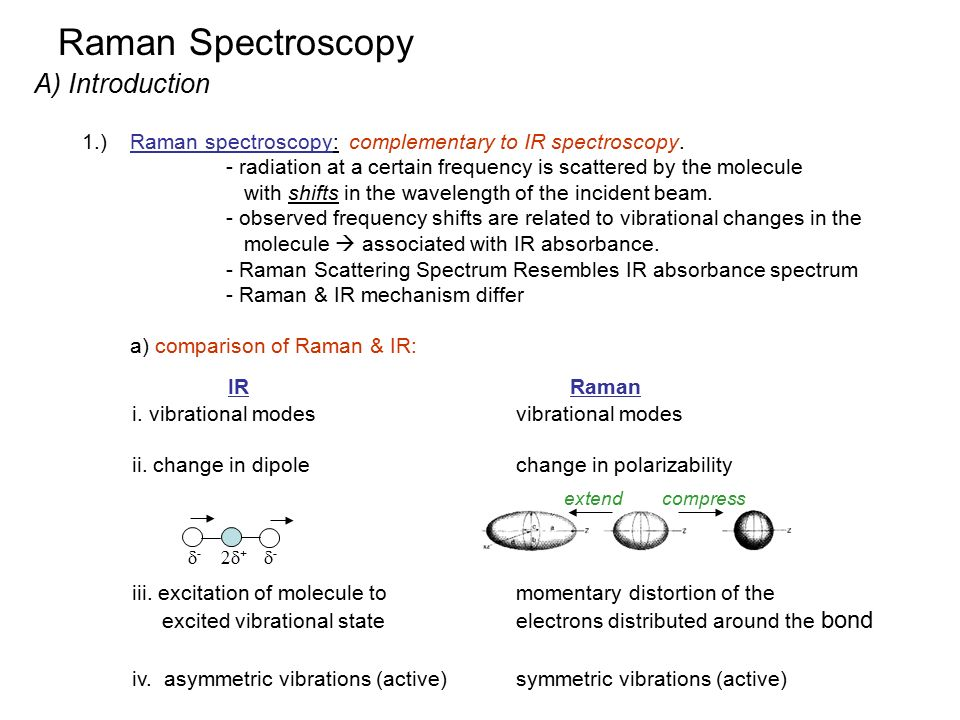 raman spectroscopy a introduction ir raman ppt video