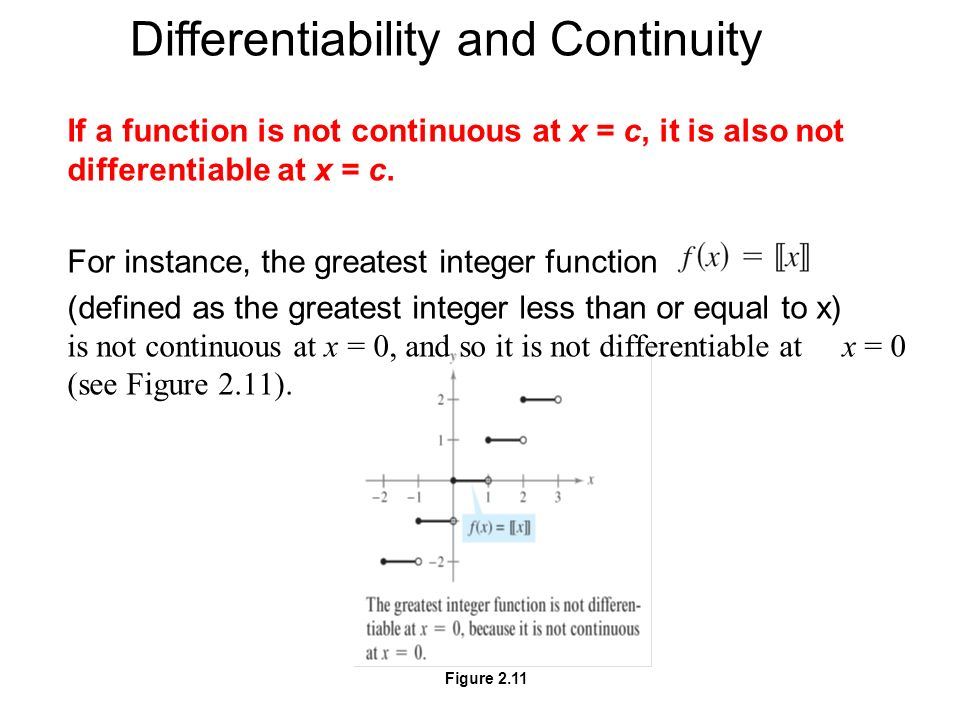 definition of differentiability and continuity relationship