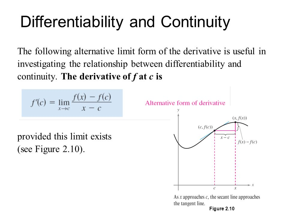 2 1 Day Differentiability Ppt Video Online Download