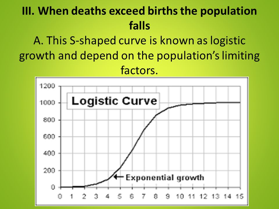 """limiting population key factor protecting global environment Economic growth and the environment theodore panayotou 21 introduction  population growth, income distribution, international trade and time-and-space-dependent (rather than  68 r lópez, """"the environment as a factor of production: the effects  2 2 growth and  2 2 2, ),."""