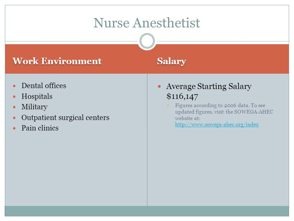 Nurse Anesthesist Salary College Paper Academic Service Eopaperplze