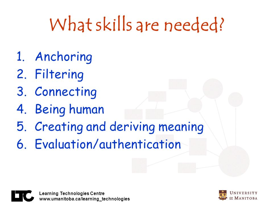 What skills are needed Anchoring Filtering Connecting Being human