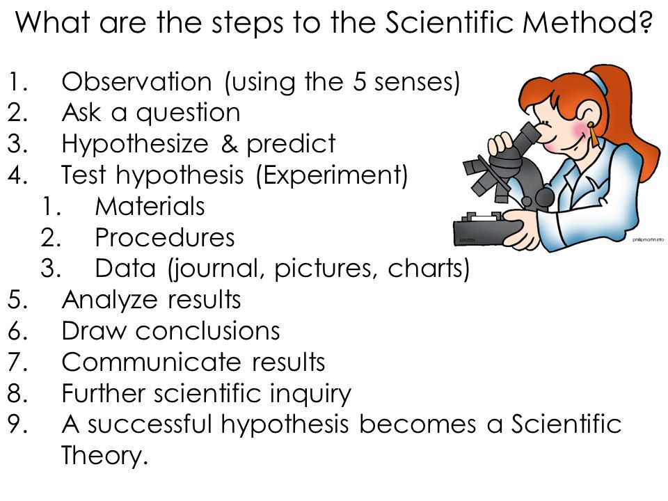 steps of the scientific method The scientific method is a process for creating models of the natural world that can be verified experimentally the scientific method requires making observations, recording data, and analyzing data in a form that can be duplicated by other scientists.