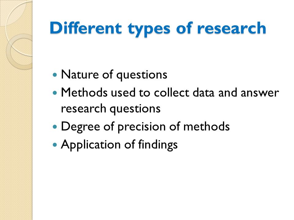 different types of research papers