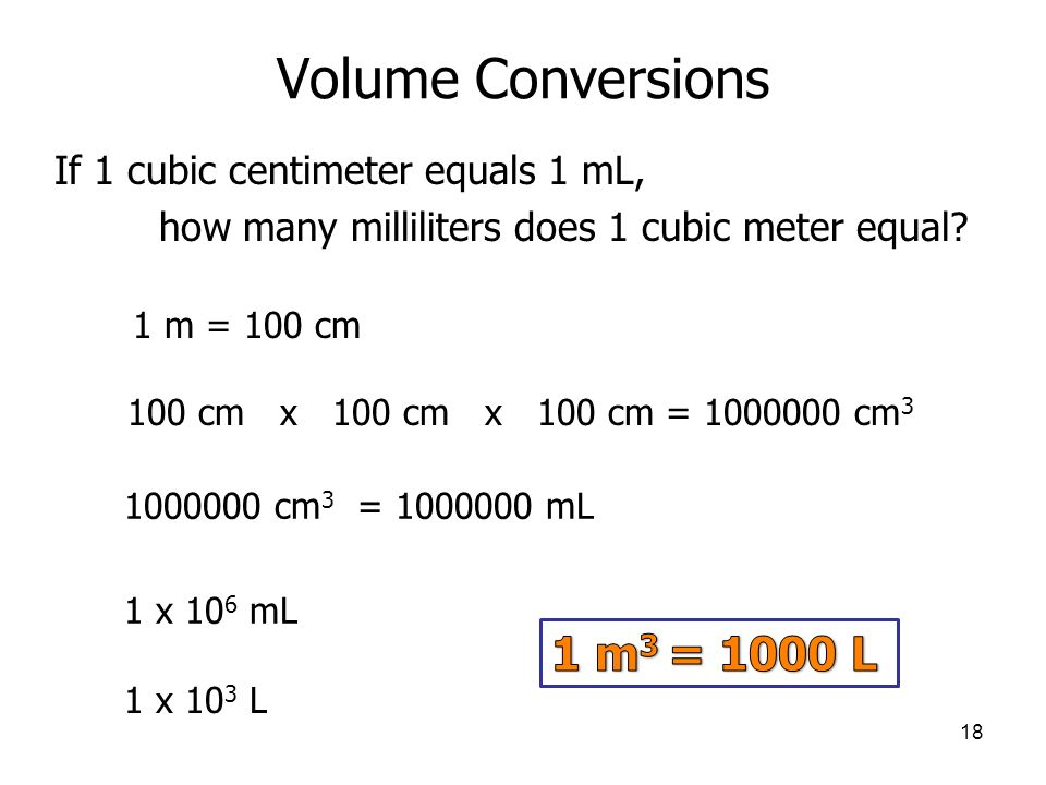 what is the relationship between milliliters and centimeters cubed