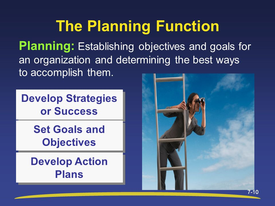 The Planning Function Planning: Establishing objectives and goals for an organization and determining the best ways to accomplish them.