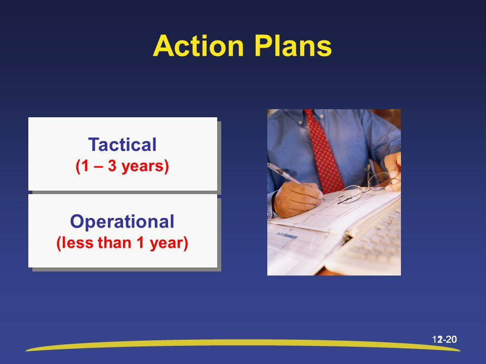 Action Plans Tactical Operational (1 – 3 years) (less than 1 year)