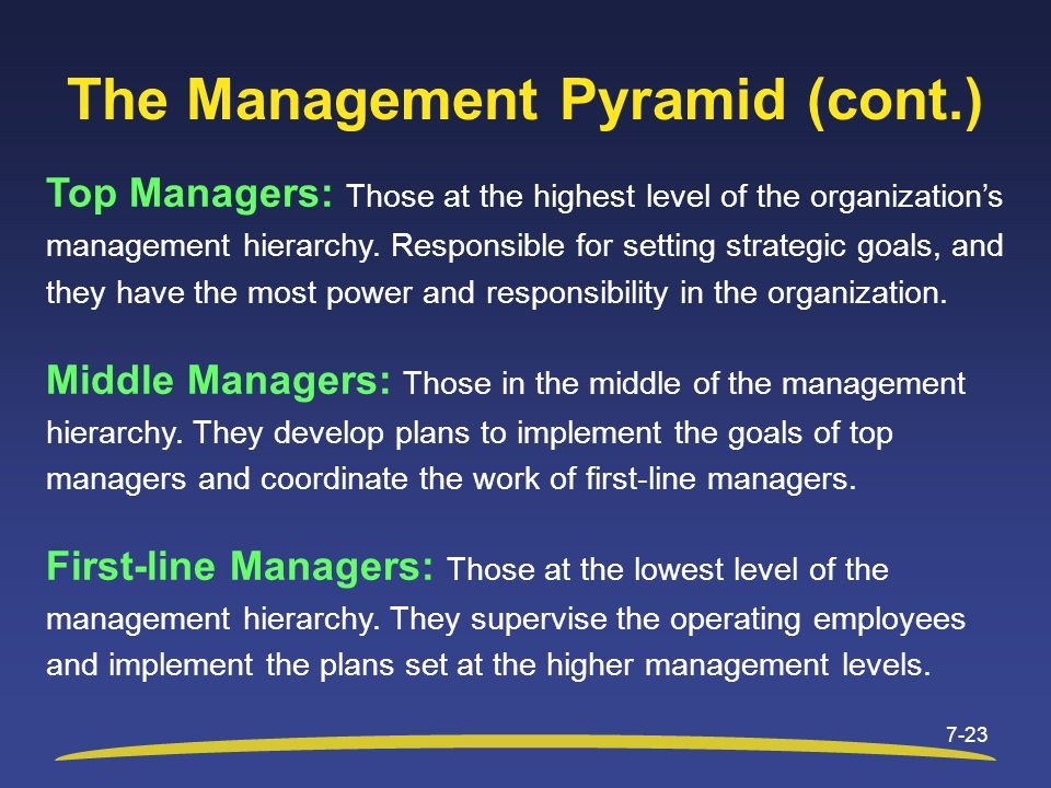 The Management Pyramid (cont.)