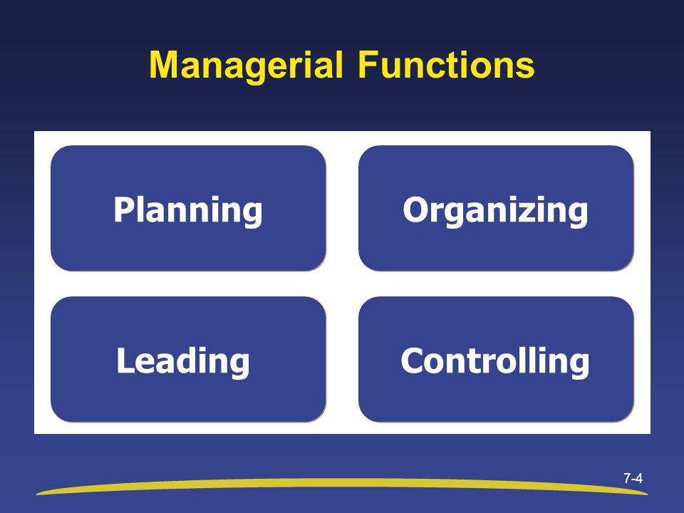 Managerial Functions Planning Organizing Leading Controlling .