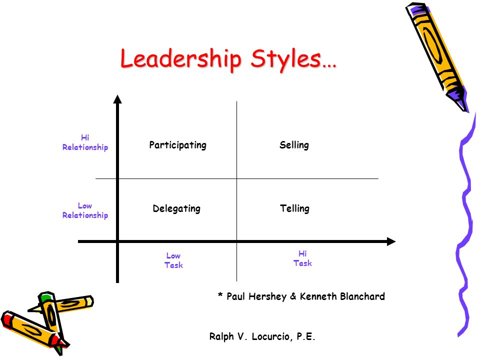 Relational leadership style
