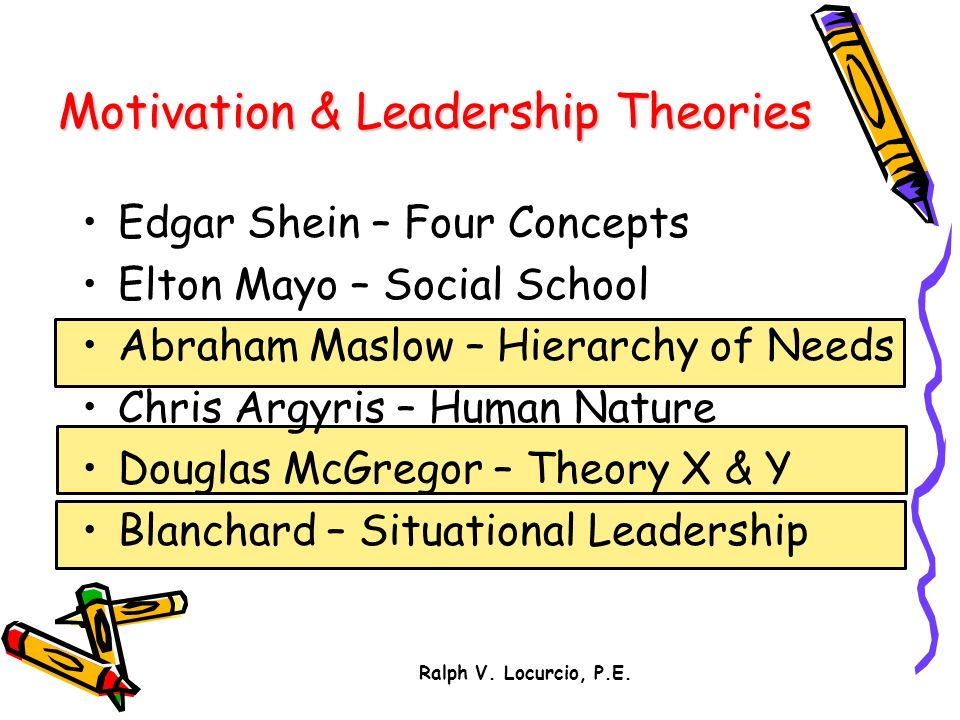 four levels of conceptualization for leadership theories For decades leadership theories have been the source of numerous studies in reality as well as in practice, many have tried to define what detaches authentic leaders from the mass study samples were of low level managers.