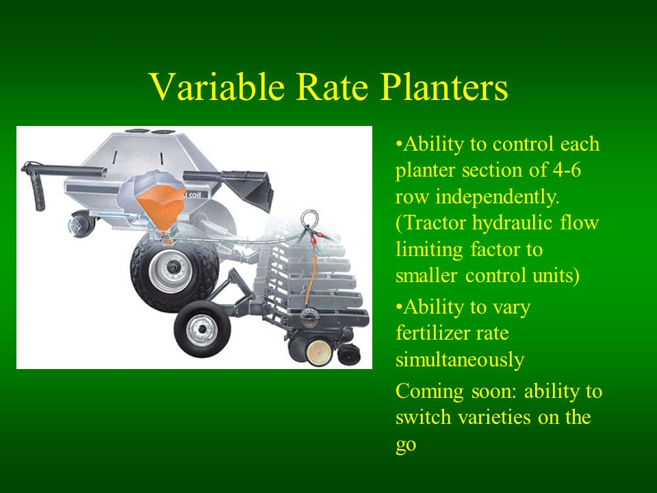 Variable Rate Seeding Technologies Ppt Download