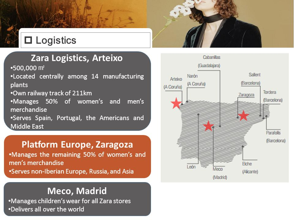 Industrial Engineering  Study of supply chain   Zara Fast Fashion SlideShare