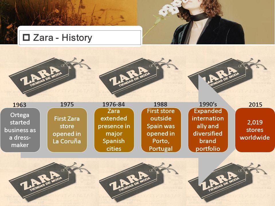 zara fast fashion essay