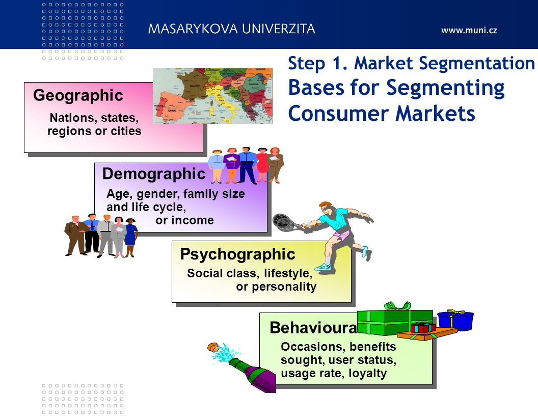 bases of market segmentation Market segmentation market segmentation is the identification of portions of the market that are different from one another segmentation allows the firm to better satisfy the needs of its potential customers.