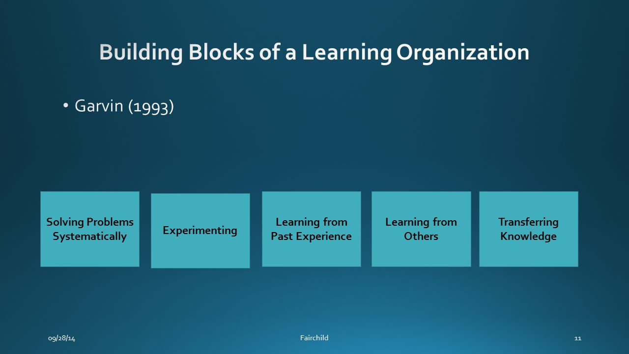 learning in organization A process-philosophical understanding of organizational learning as wayfinding : process, practices and sensitivity to environmental affordances the importance of organizational learning for organizational sustainability.