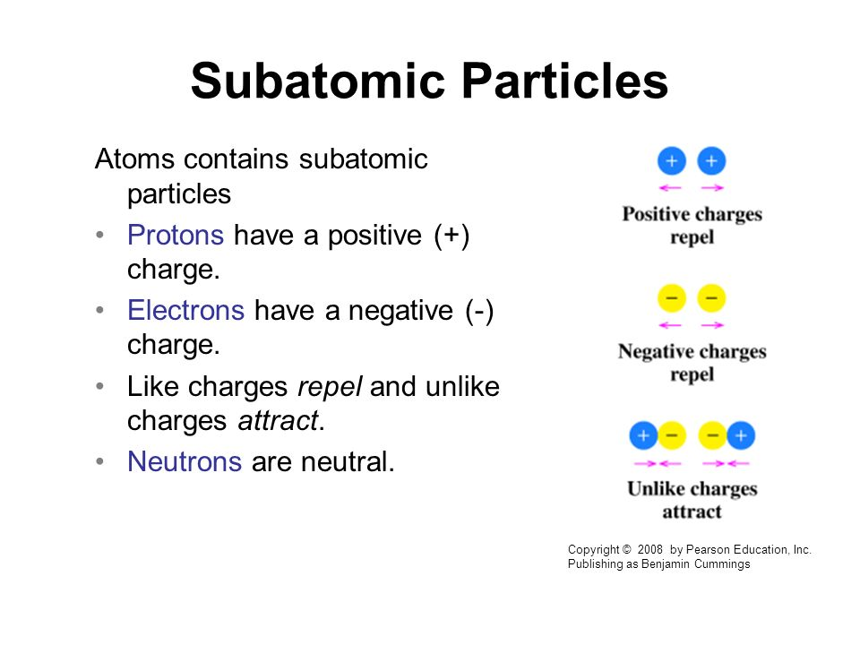 how to find subatomic particles