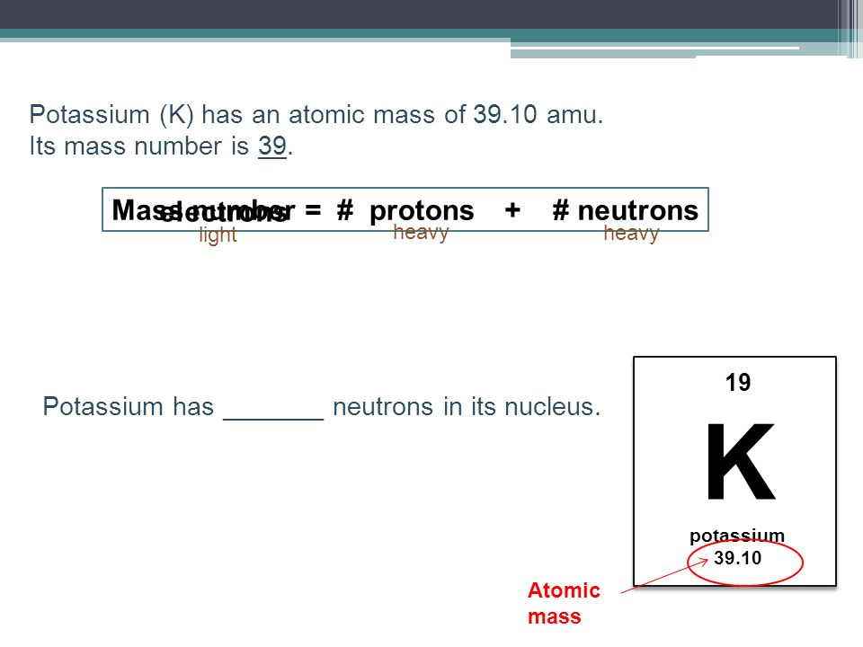 Periodic table potassium periodic table neutrons periodic periodic table potassium periodic table neutrons the structure of the atom ppt video online urtaz Image collections