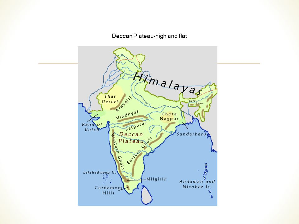 SlideplayercomimagesDeccanPlateau - Bhutan map quiz