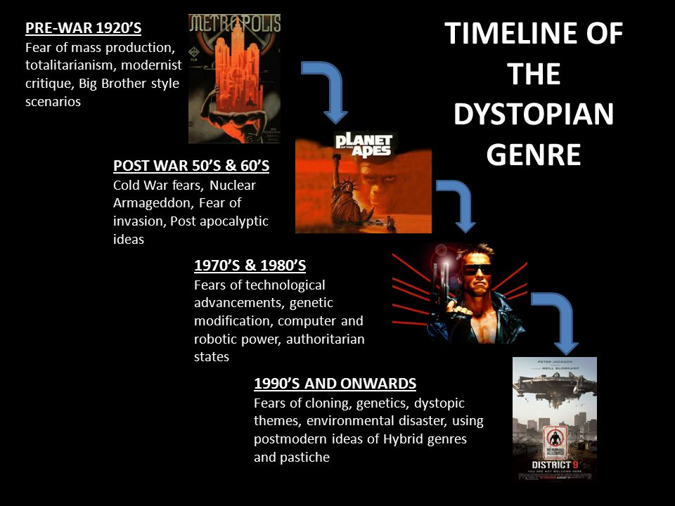 1984 dystopian disaster These are the best dystopian novels hands down  classics like hg wells's  the time machine and george orwell's 1984 are still relevant to readers  and  home during a time of environmental and economic disaster.