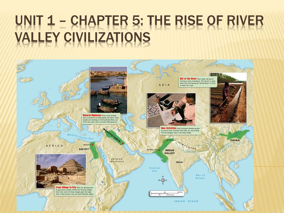 Unit 1 – Chapter 5: The Rise of River Valley Civilizations