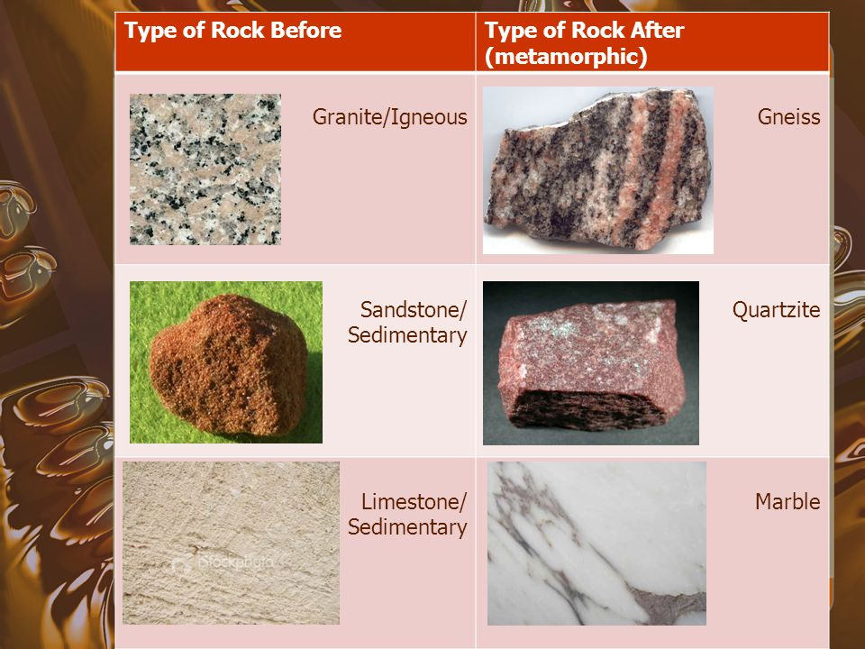 Rockin Science Rocks And Rock Cycle Ppt Download