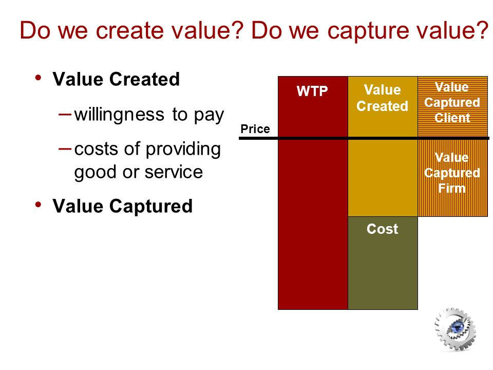 create the value This article shows you a simple way to perform a value chain analysis that can identify the customers' value create just one model design for.