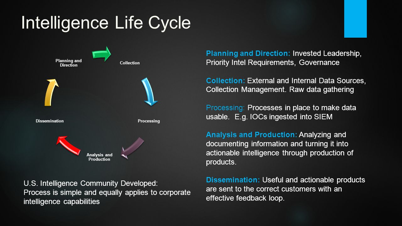 Image Result For Life Cycle Inventoryysis