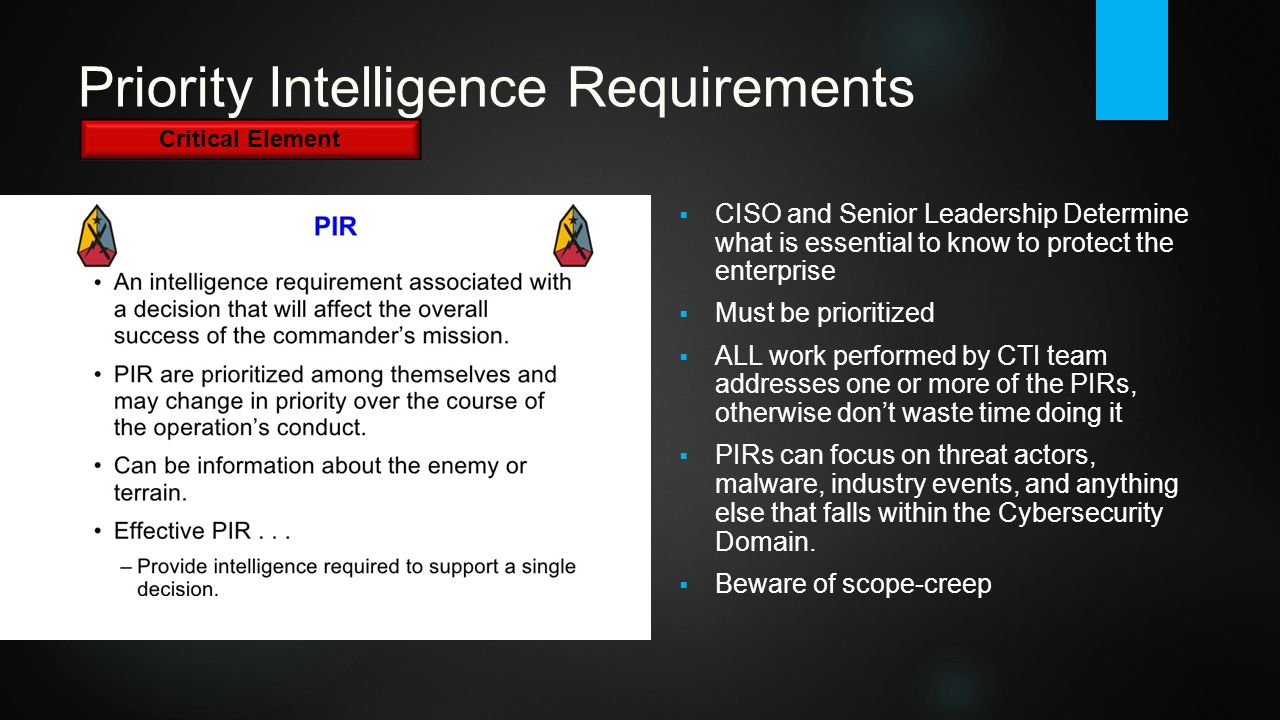 Let Espionage Drive Your Security Ppt Video Online Download