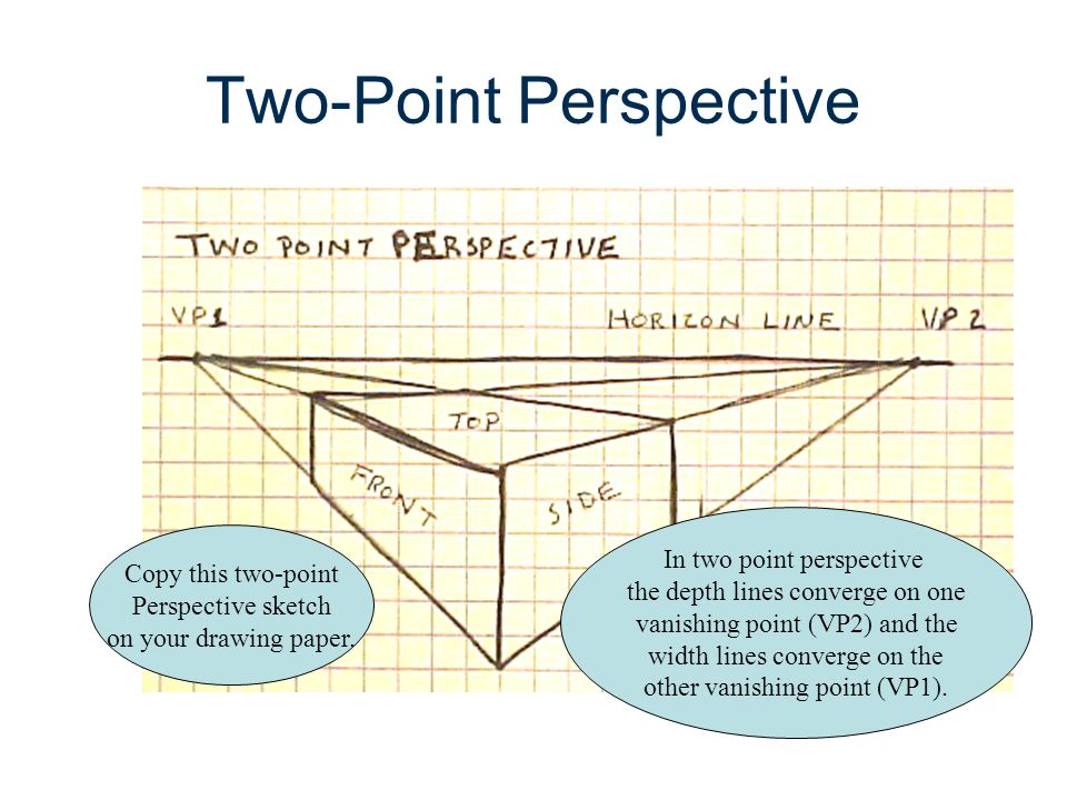 multi perspective essay Essay graders are looking for a multiple of perspectives on the same issue in the high-scoring sat essay make sure the perspective of paragraph 3 is.