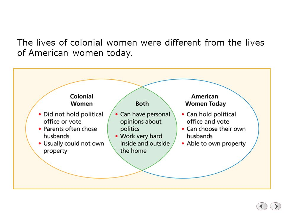 the major differences in the colonization If you mean what were the major differences between french vs british colonization, you'll find few points below but, if you were wondering: what are the major differences now between ex-french colonies and ex-british colonies, it's a different question (commonwealth vs francophonie.