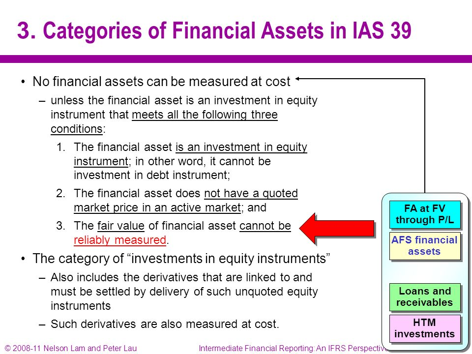 financial instrument is defined by ias Terms defined in this standard are in italics the first time they appear in the standard aasb 132 is to be read  aasb 132 as amended is equivalent to ias 32 financial instruments: presentation as issued and amended by the iasb paragraphs that have been added to this standard (and do not appear in the text of the equivalent iasb.