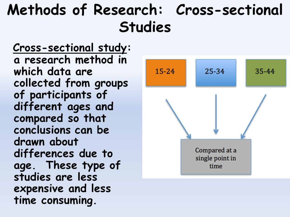 method study 3 40 chapter 3 research design and methodology 31 introduction this chapter covers an overview of methodology used in the study the discussion in the.